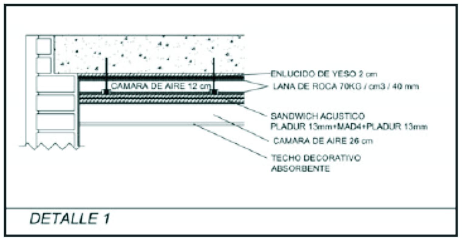 » Acústica «, insonorización y sonorización en locales y viviendas
